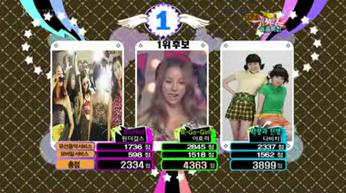 Wonder Girls finishing well behind Hyori and Davichi