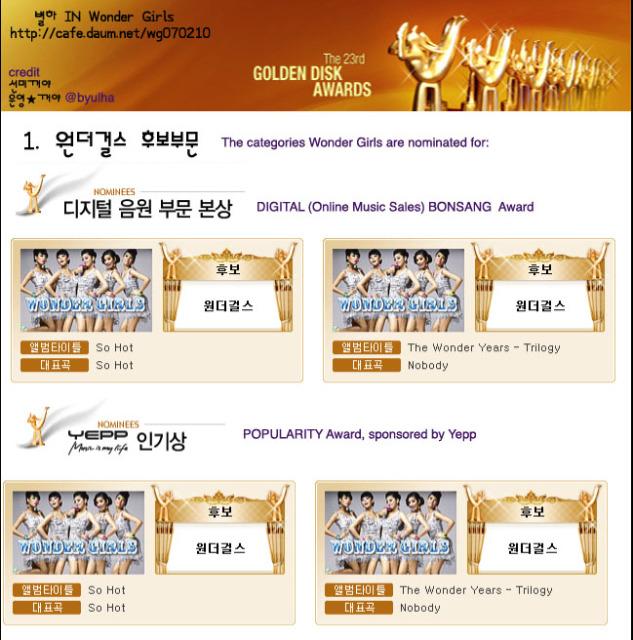 Wonder Girls 23rd Golden Disk Awards Nominations