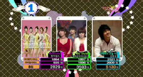 Music Bank 081114